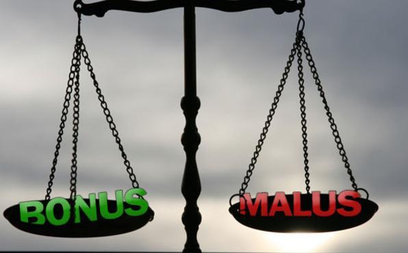 Assicurazioni Auto, premi e tariffe Bonus Malus